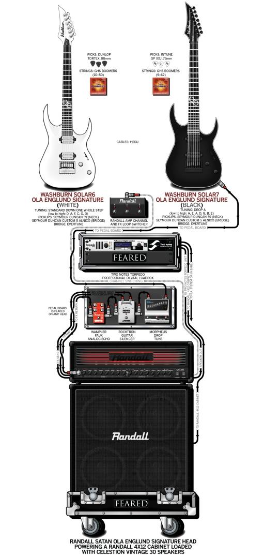 feared_ola_englund_guitar_rig_2014